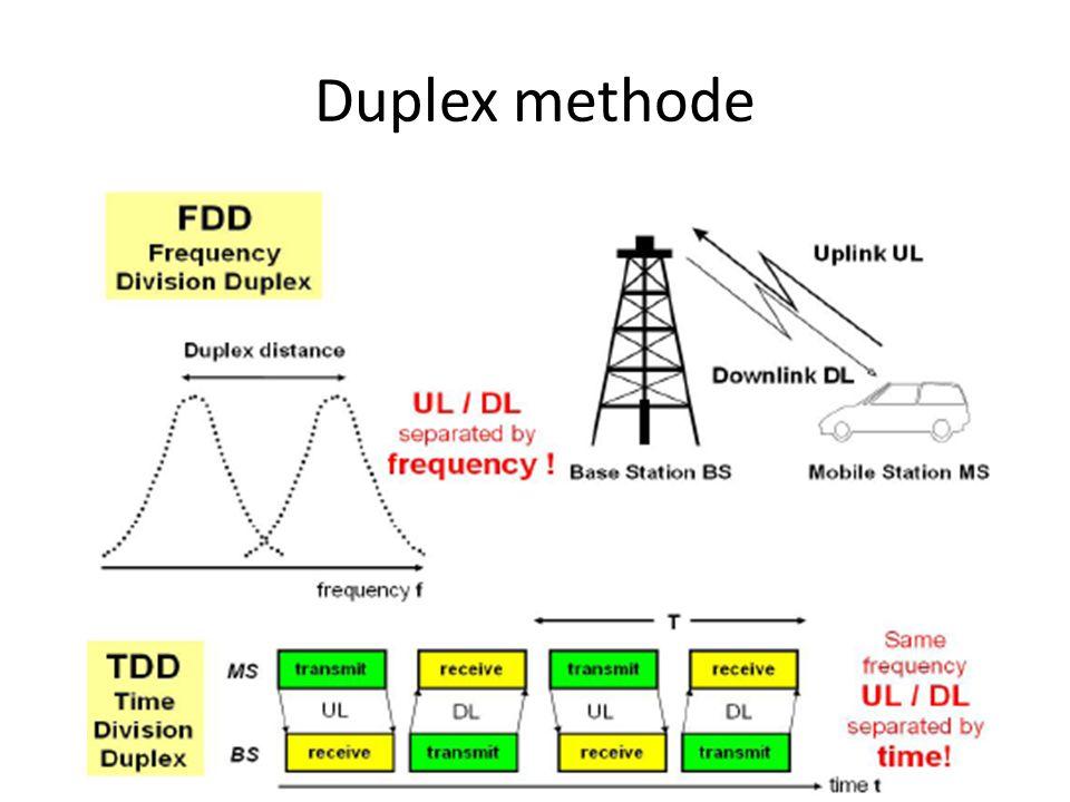 Duplex methode