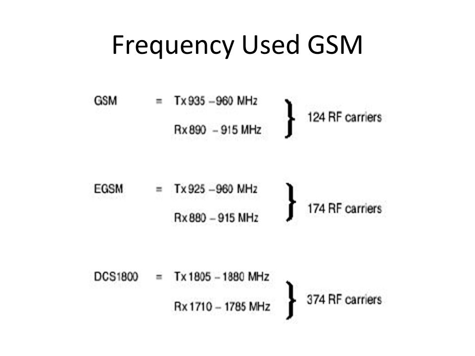 Common Control Channel (CCCH) PCH (Paging Channel) – Arah downlink – Point to Multipoint – Paging message (IMSI/TMSI) RACH (Random Access Channel) – Uplink – Point to point – MS call set up AGCH (Access Grant Channel) – Downlink – Jawaban dari RACH – Point to point – Menyediakan kanal signalling (SDCCH) PCH, RACH, dan AGCH dipancarkan tergantung permintaan