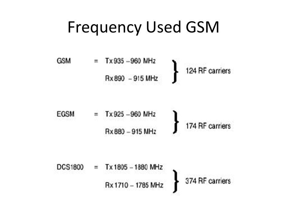 GSM Air Interface FDMA – 124 ARFCN dengan 200 KHz space – Uplink dan downlink terpisah TDMA – 8 time slot per frekuensi