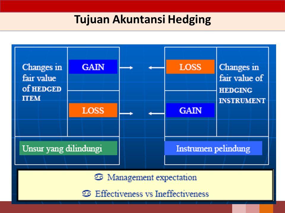 Lindung Nilai Akuntansi Lindung nilai untuk tujuan akuntansi, mendesain satu atau lebih instumen lindung nilai sehingga perubahan nilai wajarnya salin