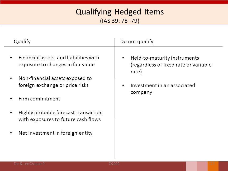Qualifying Hedging Instruments (IAS 39: 72 – 73) Instruments that qualify include: – Designated derivatives (except written options) – Embedded Deriva