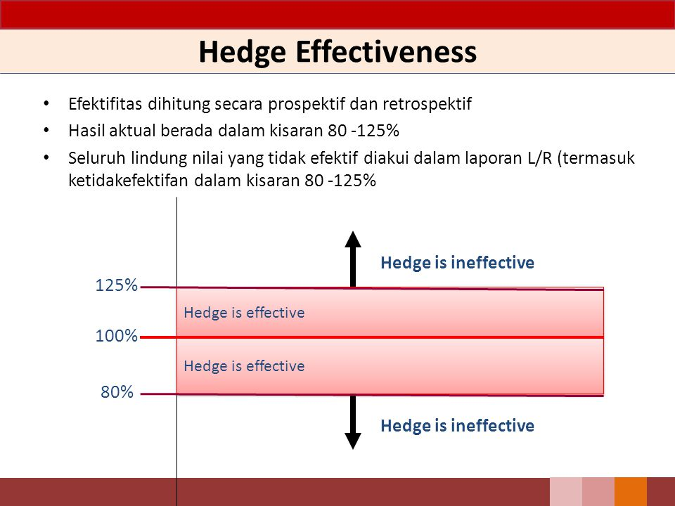 Assessing Hedge Effectiveness IAS 39:9 - The degree to which changes in the fair value or cash flows of the hedged item that is attributable to a hedg