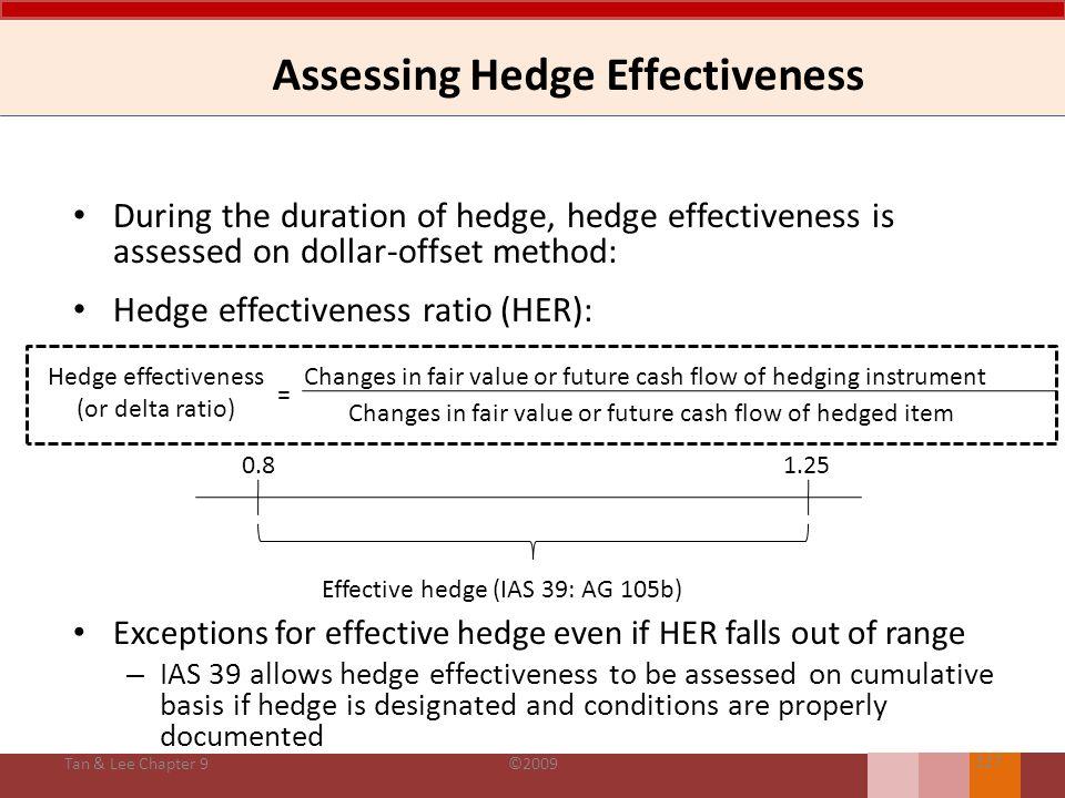 Hedge Effectiveness 125% 100% 80% Hedge is effective Hedge is ineffective Efektifitas dihitung secara prospektif dan retrospektif Hasil aktual berada