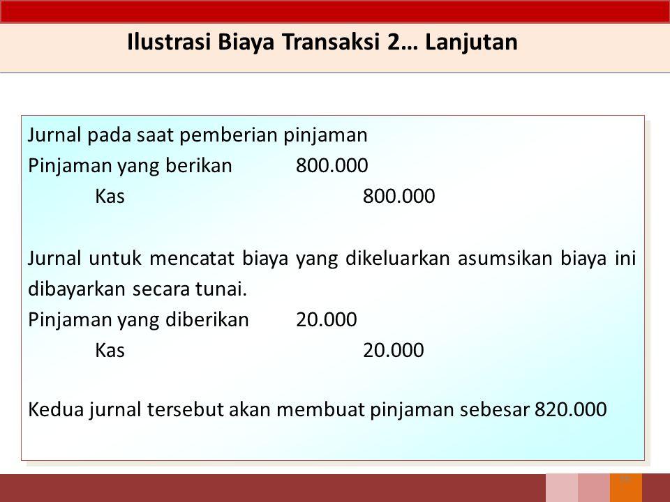 Ilustrasi Biaya Transaksi 2 38 PembayaranBungaPengurang Pinjaman 8.81997%Bunga & Pokok 820,000 1280,00072,324207,676612,324 2260,00054,007205,993406,3
