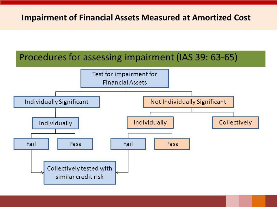 Penurunan Nilai – Aset Keuangan yang Tersedia untuk Dijual Ketika penurunan nilai wajar atas aset keuangan yang diklasifikasikan dalam kelompok tersedi