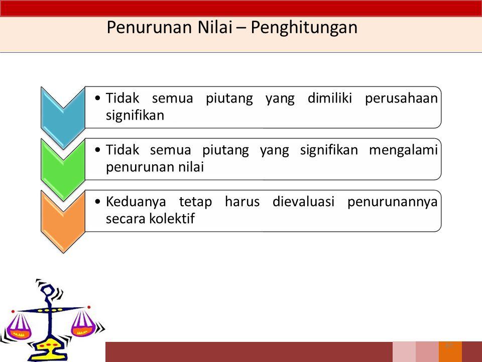 64 Ilustrasi Penurunan Nilai… Lanjutan Kasus 3 Jika kesepakatan menyebutkan bahwa pinjaman akan mulai diangsur pada tahun 2012 dan sisanya pada tahun