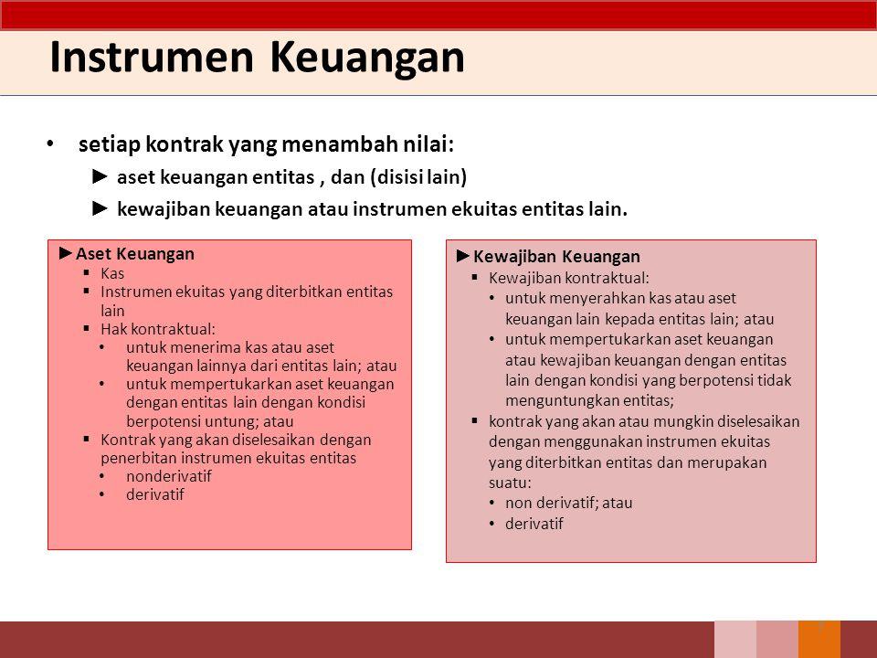 Kategori Aset Keuangan 6 NO YES Nilai Beli Pinjaman atau Piutang Bentuk Investasi dlm Utang Keinginan memegang Held to maturity YES NO Tujuan Spekulat