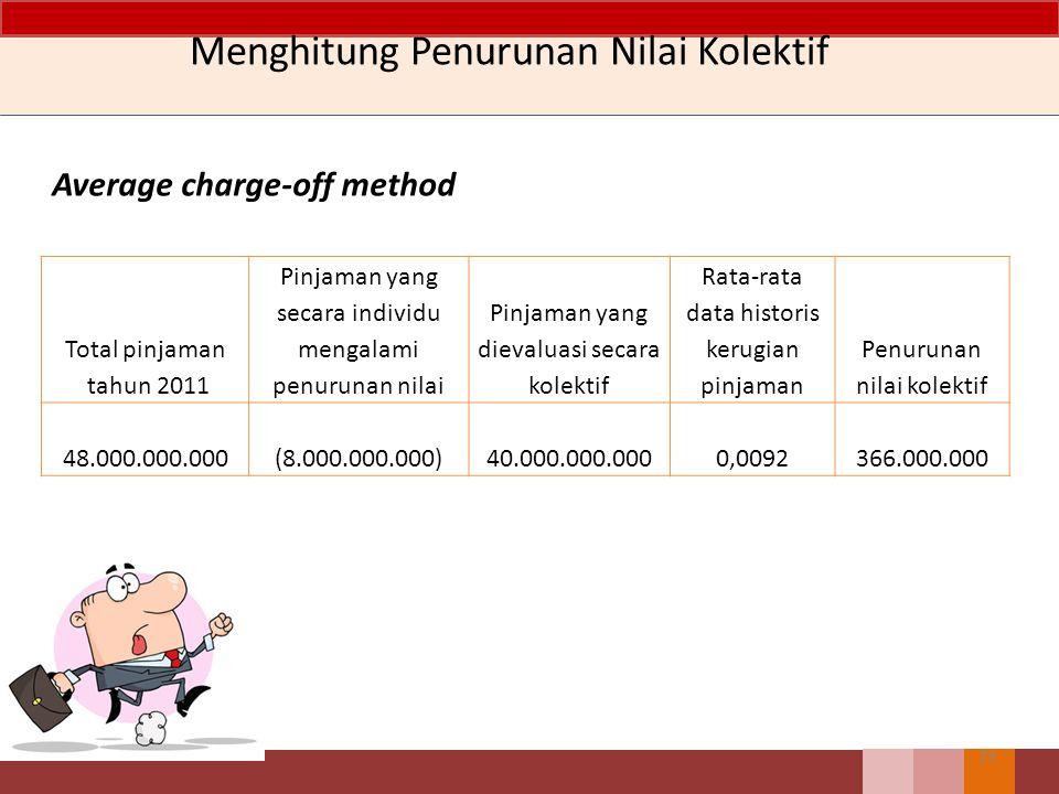 72 Menghitung Penurunan Nilai Kolektif Average charge-off method 20052006200720082005 Rata2 5 tahun Pinjaman yang dihapuskan 450.000.000420.000.000400