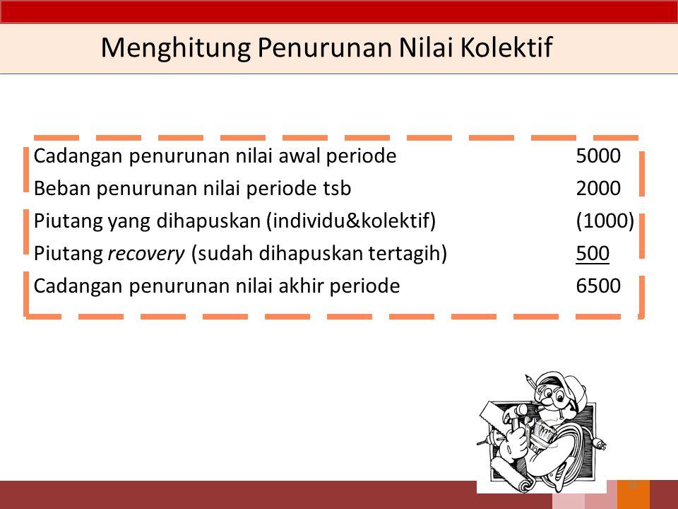 77 Menghitung Penurunan Nilai Kolektif Roll Rate Method Umur Piutang % Penurunan Nilai Perhitungan Current2.48%22.50%*40,50%*50.50%*65.50%*80.00%*100%