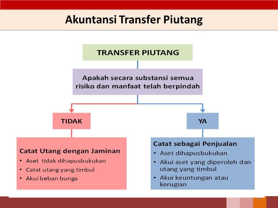 Transfer Piutang Berdasarkan tanggung jawab setelah piutang tersebut ditransfer: 91 transfer piutang dengan jaminan (with recourse) transfer piutang t