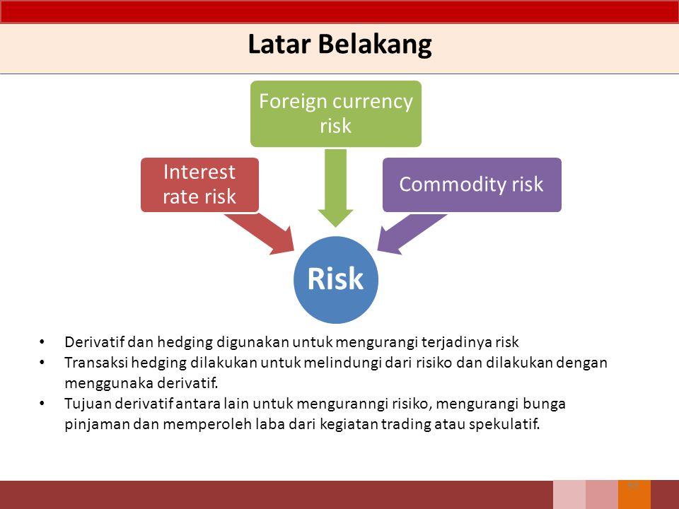 Akuntansi Transfer Piutang 92