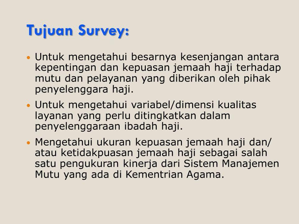 Tujuan Survey: Untuk mengetahui besarnya kesenjangan antara kepentingan dan kepuasan jemaah haji terhadap mutu dan pelayanan yang diberikan oleh pihak