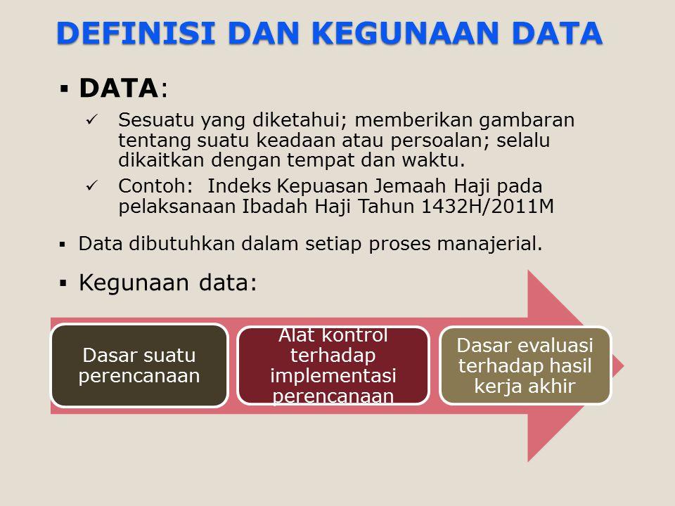 DEFINISI DAN KEGUNAAN DATA  DATA: Sesuatu yang diketahui; memberikan gambaran tentang suatu keadaan atau persoalan; selalu dikaitkan dengan tempat dan waktu.