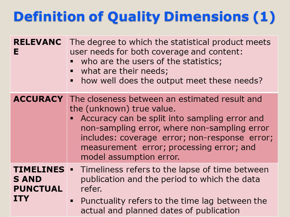 Definition of Quality Dimensions (1) RELEVANC E The degree to which the statistical product meets user needs for both coverage and content:  who are