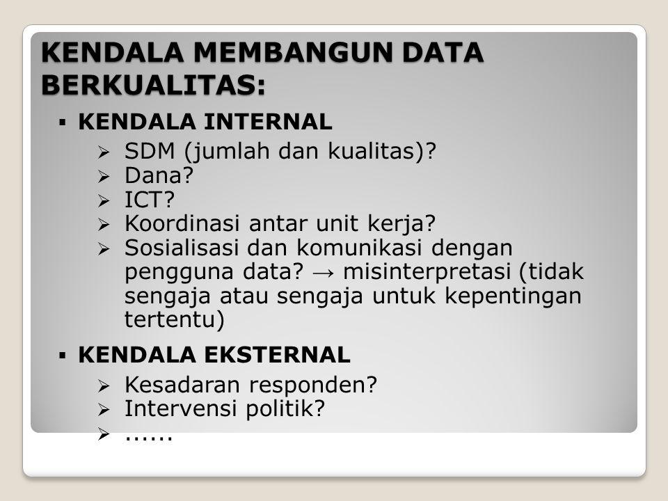 KENDALA MEMBANGUN DATA BERKUALITAS:  KENDALA INTERNAL  SDM (jumlah dan kualitas)?  Dana?  ICT?  Koordinasi antar unit kerja?  Sosialisasi dan ko