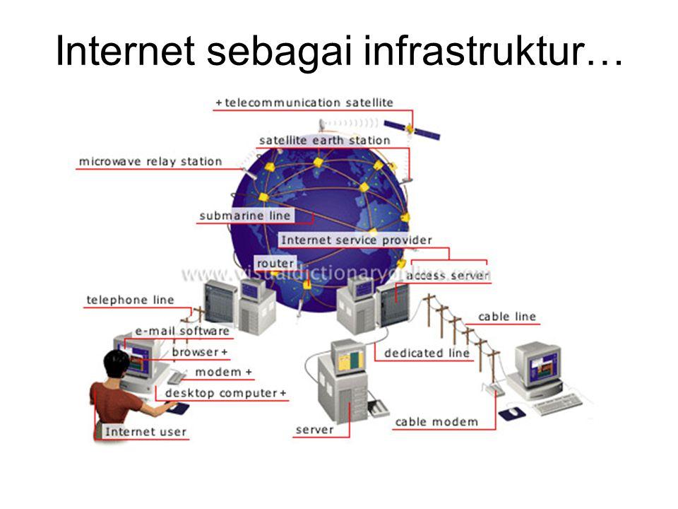Internet sebagai infrastruktur…