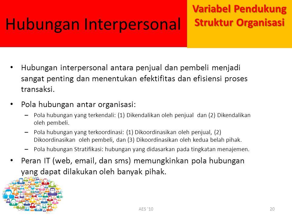 Hubungan interpersonal antara penjual dan pembeli menjadi sangat penting dan menentukan efektifitas dan efisiensi proses transaksi.
