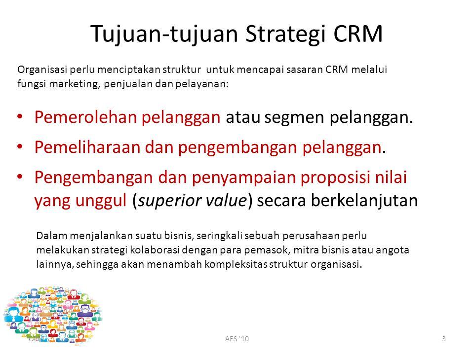 Tujuan-tujuan Strategi CRM (lanjutan) Deregulasi; Persaingan global; Teknologi terbaru; Munculnya ekonomi pasar nasional; Pelanggan yang semakin pintar dan tuntutan berlebih.