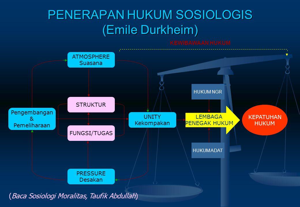 HUKUM DAN MORALITAS (Emile Durkheim) Mayaraka t KETERATURAN TINDAKAN OTORITAS Masyarakat KEPENTINGAN KOLEKTIF KETERIKATAN KELOMPOK Disiplin Ilmu Penge