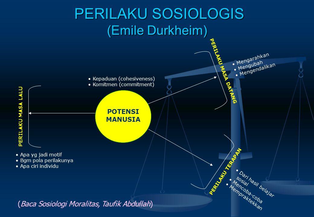 PERILAKU SOSIOLOGIS (Emile Durkheim) PERILAKU SOSIOLOGIS (Emile Durkheim) PERILAKU MASA LALU PERILAKU MASA DATANG PERILAKU TERAPAN Apa yg jadi motif Bgm pola perilakunya Apa ciri individu Mengarahkan Mengubah Mengendalikan Dari hasil belajar sosial Mencoba-coba Mempraktekkan POTENSI MANUSIA Kepaduan (cohesiveness) Komitmen (commitment) (Baca Sosiologi Moralitas, Taufik Abdullah)