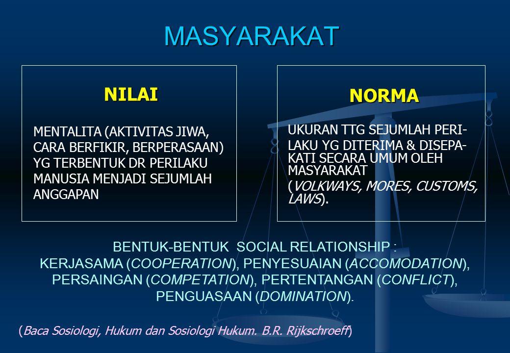 MASALAH-2 SOSIAL YURIDIS  Hak Atas Kekayaan Intelektual (UU No.7 Tahun 1987 tentang Hak Cipta)  Badan Arbritase Nasional Dalam Penyelesaian Sengketa  Konspirasi Tender Dalam Hukum Persaingan Usaha