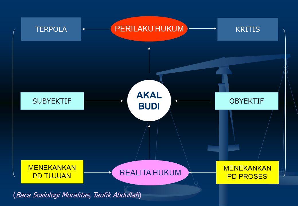 EXTRA JUDICIAL CRIME Lembaga yg terbentuk kr ketidakpuasan masyarakat atas kinerja para penegak hukum.
