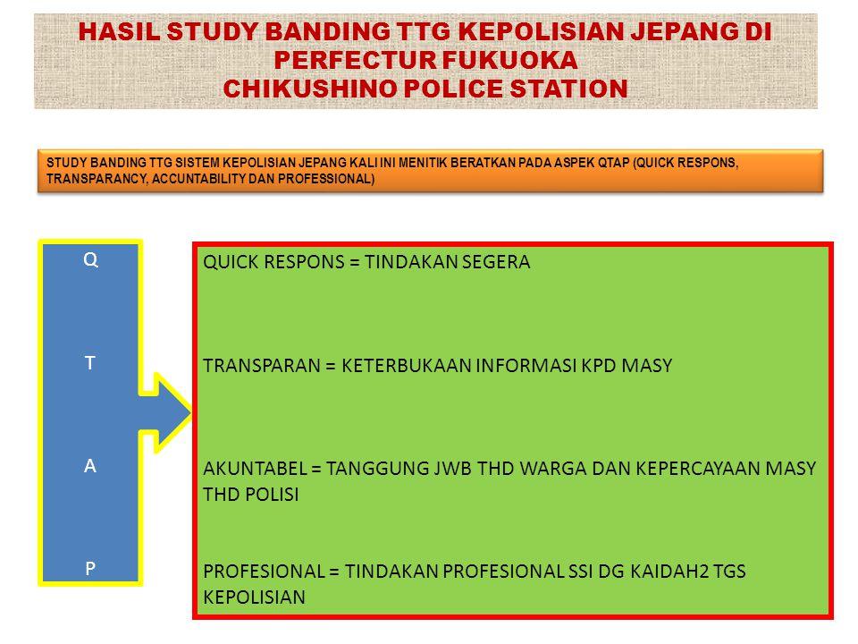 HASIL STUDY BANDING TTG KEPOLISIAN JEPANG DI PERFECTUR FUKUOKA CHIKUSHINO POLICE STATION STUDY BANDING TTG SISTEM KEPOLISIAN JEPANG KALI INI MENITIK B