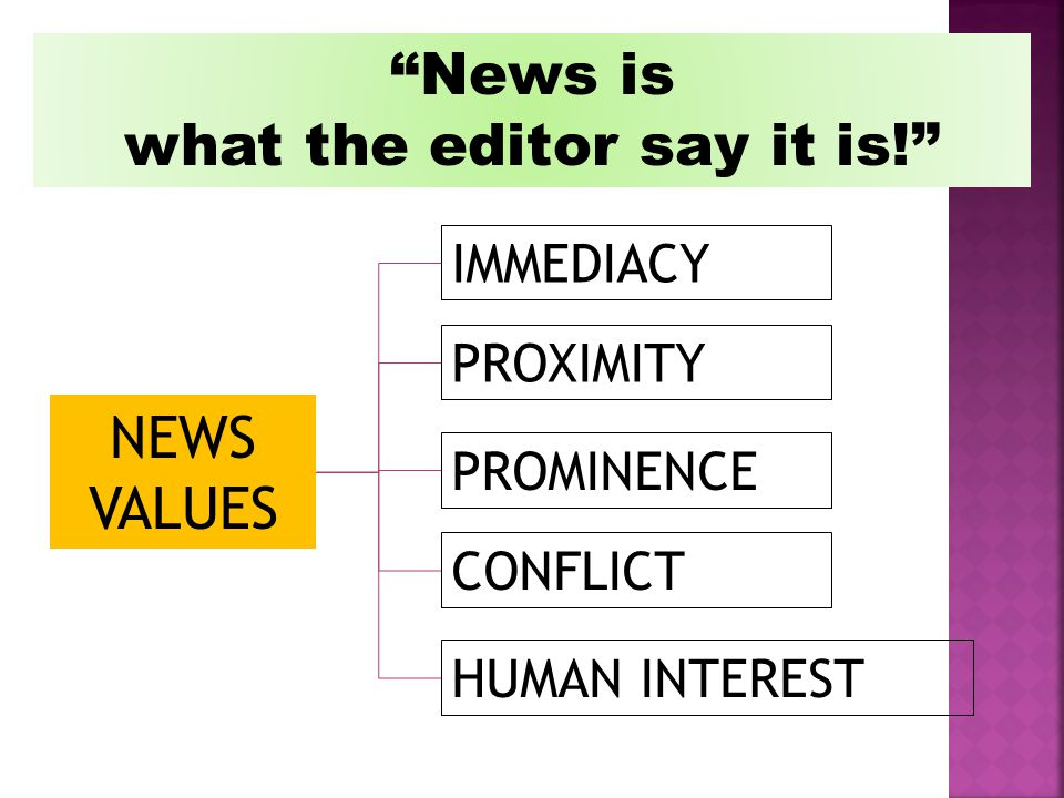 News is what the editor say it is! NEWS VALUES IMMEDIACY PROXIMITY PROMINENCE CONFLICT HUMAN INTEREST