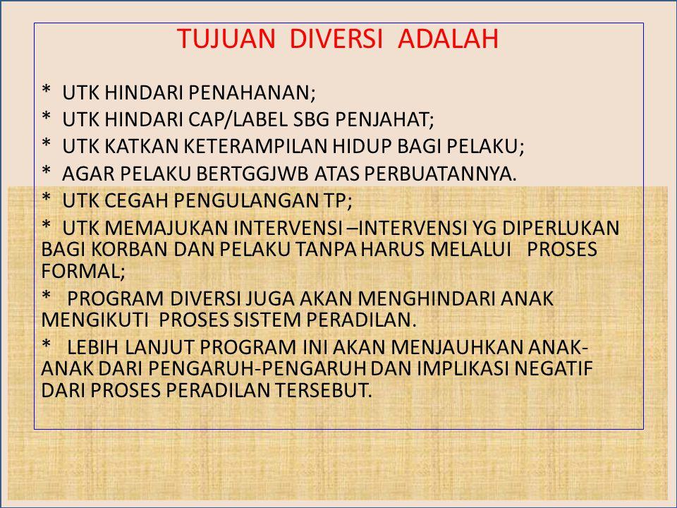 PERTIMBANGAN DIVERSI (3) Proses Diversi wajib memperhatikan: a.