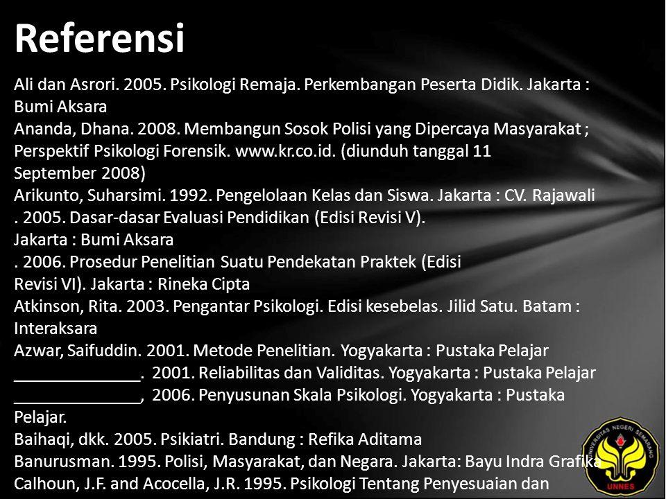 Referensi Ali dan Asrori.2005. Psikologi Remaja. Perkembangan Peserta Didik.