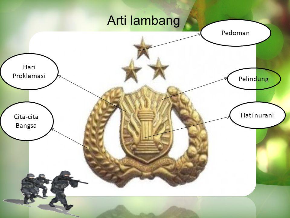 Arti lambang Pedoman Pelindung Hati nurani Hari Proklamasi Cita-cita Bangsa