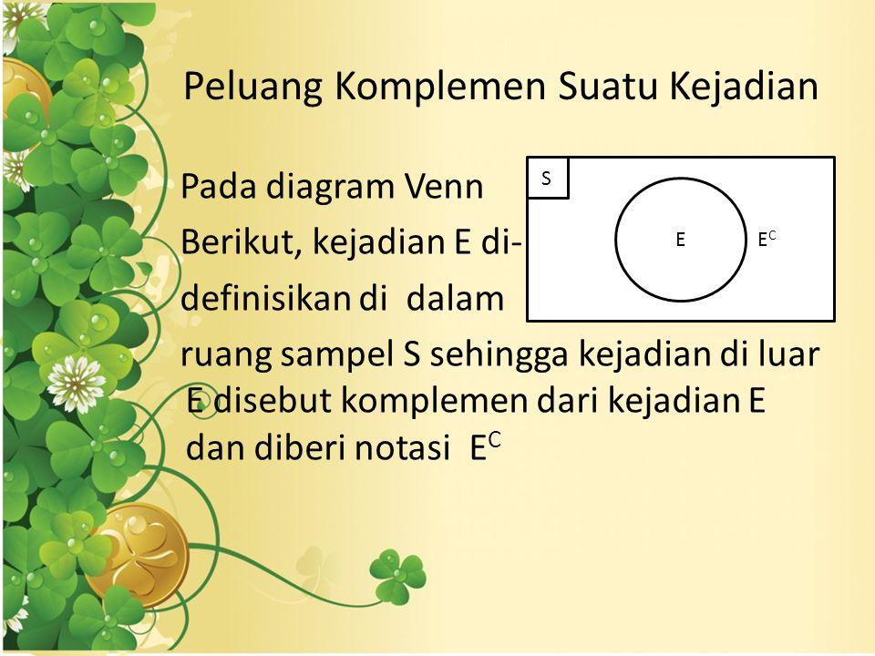 Peluang Komplemen Suatu Kejadian Pada diagram Venn Berikut, kejadian E di- definisikan di dalam ruang sampel S sehingga kejadian di luar E disebut komplemen dari kejadian E dan diberi notasi E C ECEC E S