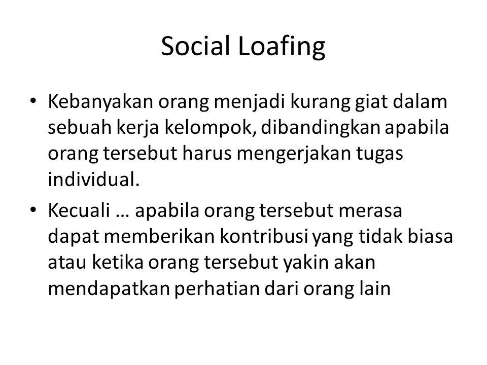 Social Loafing Kebanyakan orang menjadi kurang giat dalam sebuah kerja kelompok, dibandingkan apabila orang tersebut harus mengerjakan tugas individual.