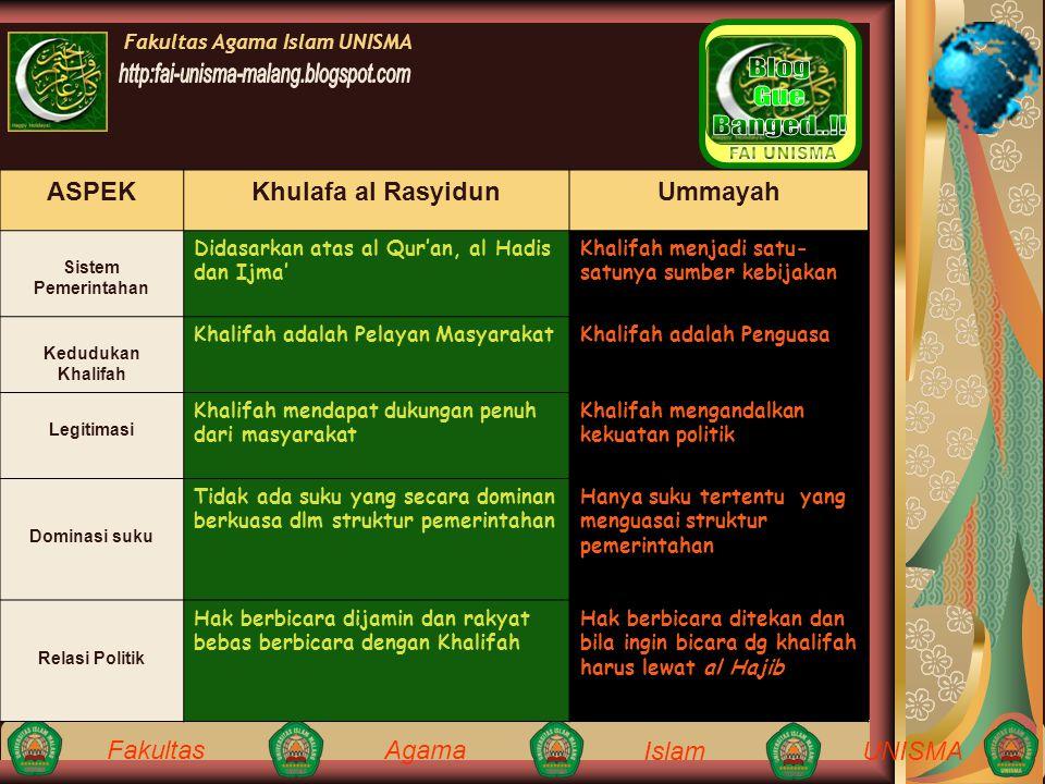 Fakultas Agama IslamUNISMA Fakultas Agama Islam UNISMA ASPEKKhulafa al RasyidunUmmayah Sistem Pemerintahan Didasarkan atas al Qur'an, al Hadis dan Ijm