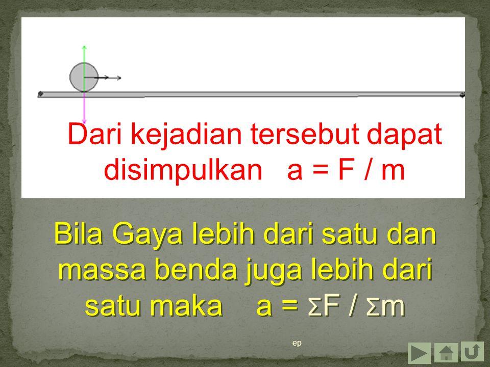 Dari kejadian tersebut dapat disimpulkan a = F / m Bila Gaya lebih dari satu dan massa benda juga lebih dari satu maka a = Σ F / Σ m