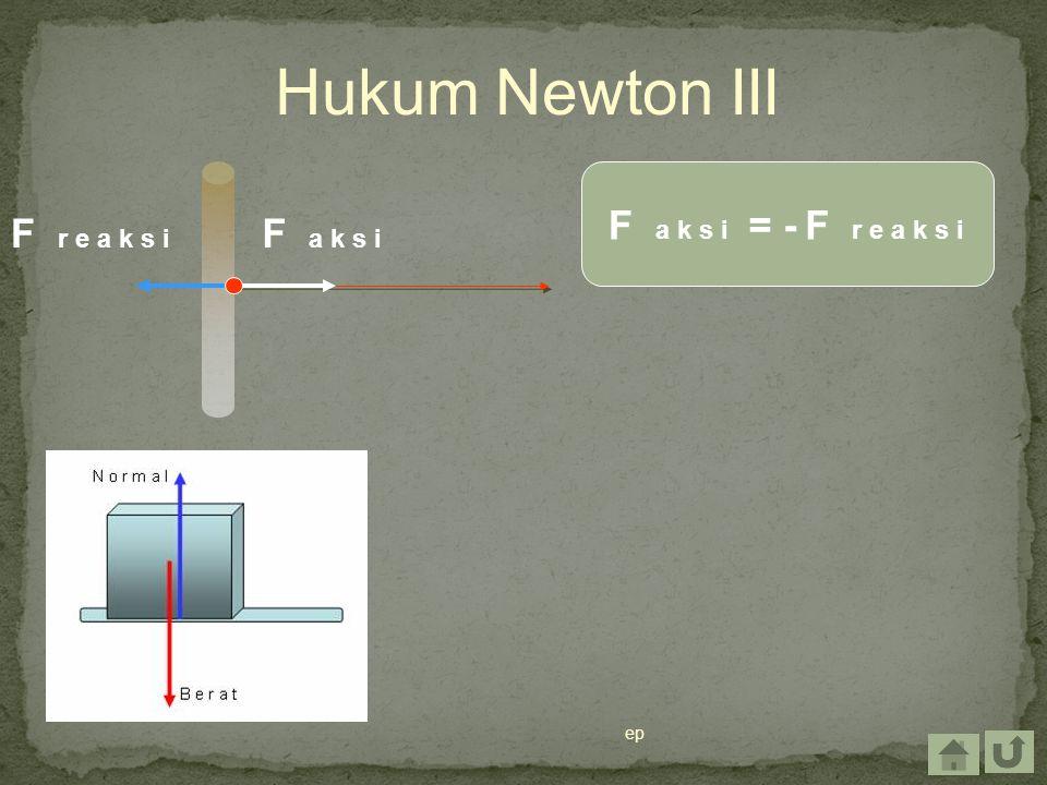 Hukum Newton III F a k s i F r e a k s i F a k s i F r e a k s i = -