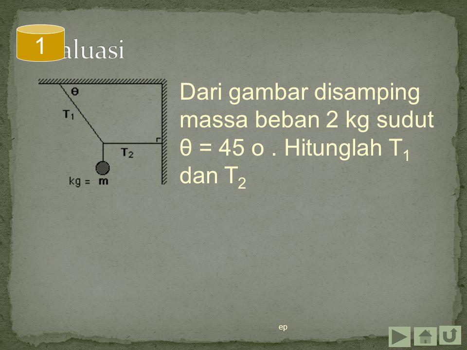 ep Dari gambar disamping massa beban 2 kg sudut θ = 45 o. Hitunglah T 1 dan T 2 1