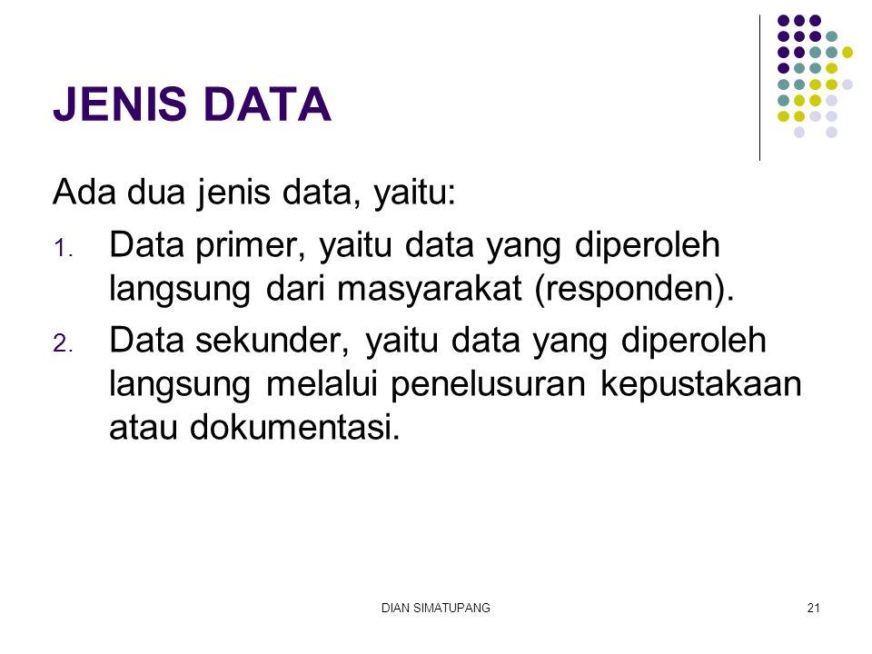 DIAN SIMATUPANG21 JENIS DATA Ada dua jenis data, yaitu: 1. Data primer, yaitu data yang diperoleh langsung dari masyarakat (responden). 2. Data sekund