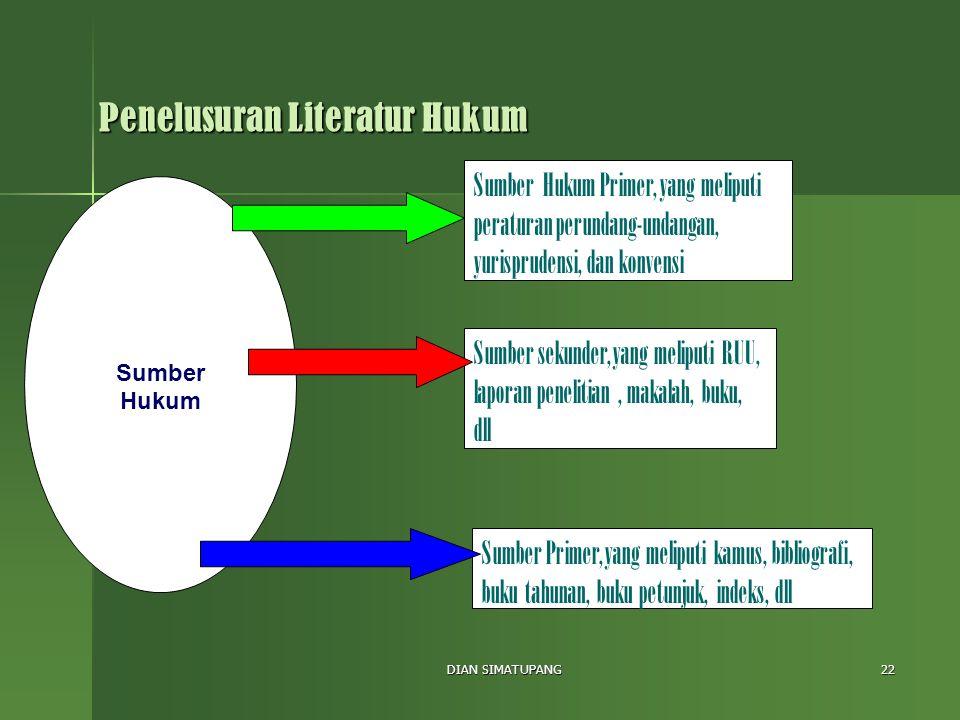 DIAN SIMATUPANG 22 Penelusuran Literatur Hukum Sumber Hukum Sumber Hukum Primer, yang meliputi peraturan perundang-undangan, yurisprudensi, dan konven