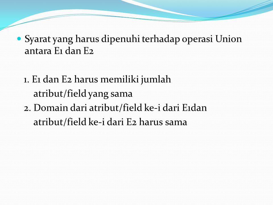 Syarat yang harus dipenuhi terhadap operasi Union antara E1 dan E2 1. E1 dan E2 harus memiliki jumlah atribut/field yang sama 2. Domain dari atribut/f