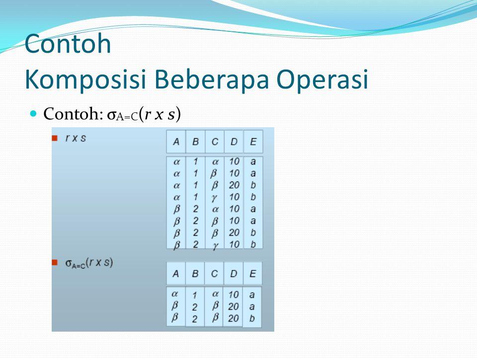 Contoh Komposisi Beberapa Operasi Contoh: σ A=C (r x s)