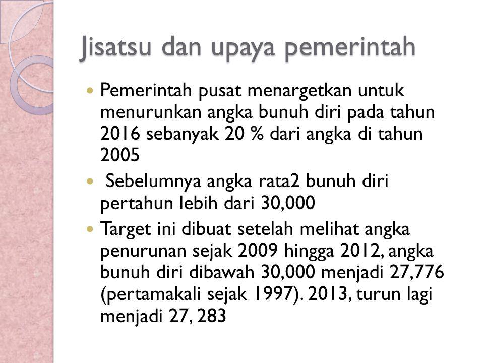 Jisatsu dan upaya pemerintah Pemerintah pusat menargetkan untuk menurunkan angka bunuh diri pada tahun 2016 sebanyak 20 % dari angka di tahun 2005 Seb