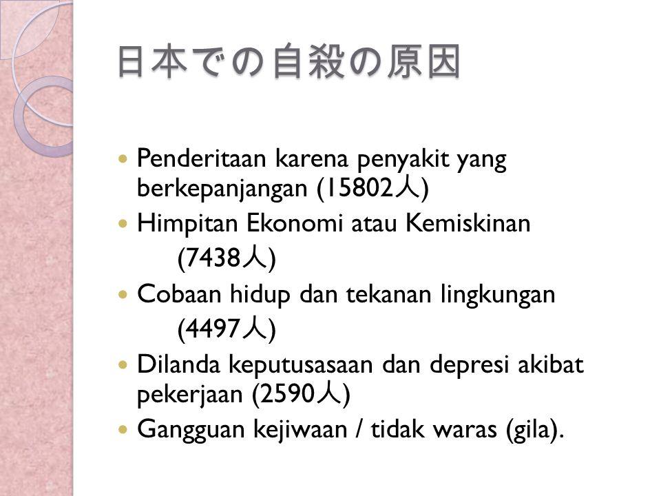 日本での自殺の原因 Penderitaan karena penyakit yang berkepanjangan (15802 人 ) Himpitan Ekonomi atau Kemiskinan (7438 人 ) Cobaan hidup dan tekanan lingkungan (4