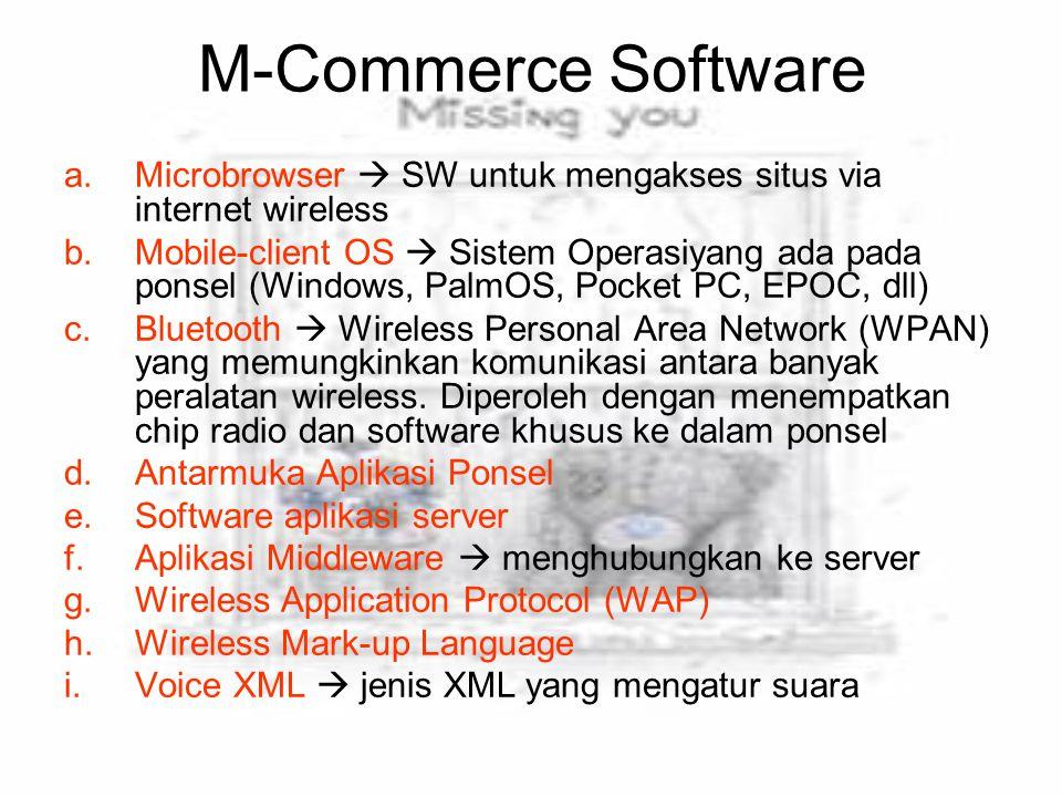 M-Commerce Software a.Microbrowser  SW untuk mengakses situs via internet wireless b.Mobile-client OS  Sistem Operasiyang ada pada ponsel (Windows,