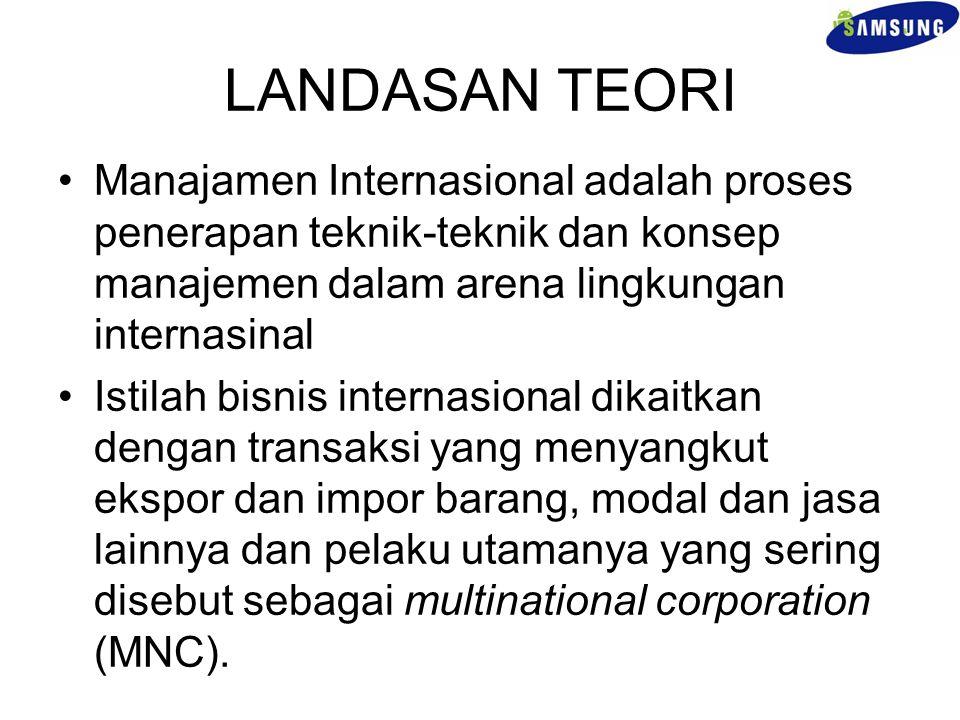 LANDASAN TEORI Manajamen Internasional adalah proses penerapan teknik-teknik dan konsep manajemen dalam arena lingkungan internasinal Istilah bisnis i