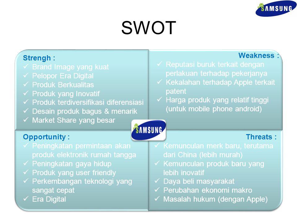 SWOT Strengh : Brand Image yang kuat Pelopor Era Digital Produk Berkualitas Produk yang Inovatif Produk terdiversifikasi diferensiasi Desain produk ba