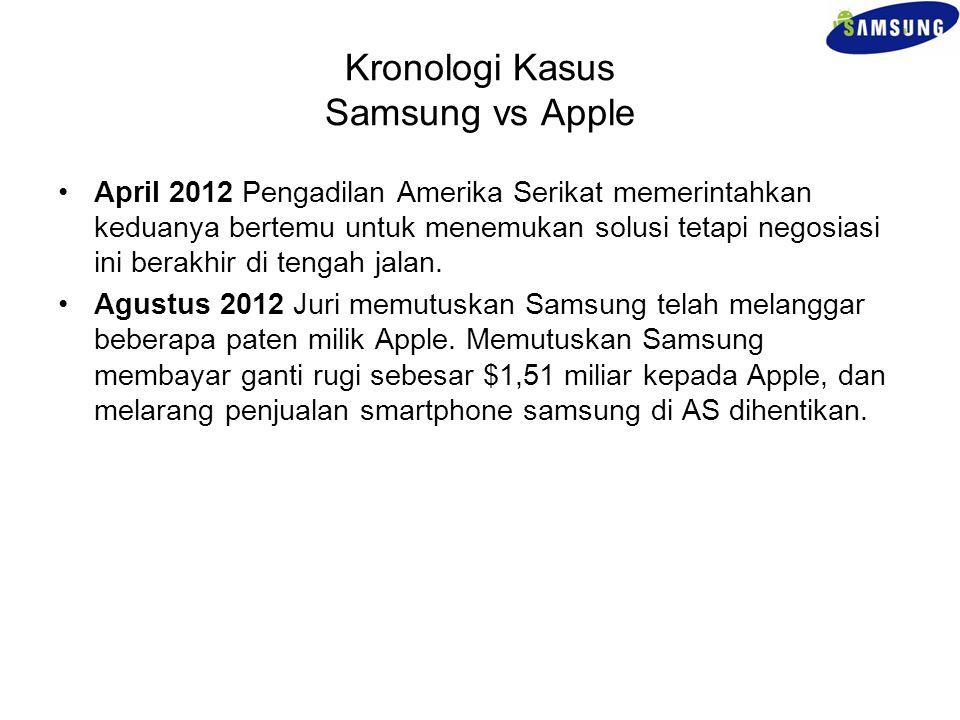 Kronologi Kasus Samsung vs Apple April 2012 Pengadilan Amerika Serikat memerintahkan keduanya bertemu untuk menemukan solusi tetapi negosiasi ini bera