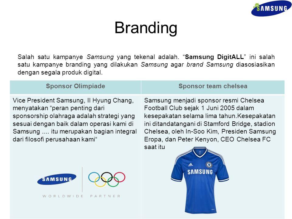 """Branding Salah satu kampanye Samsung yang tekenal adalah. """"Samsung DigitALL"""" ini salah satu kampanye branding yang dilakukan Samsung agar brand Samsun"""