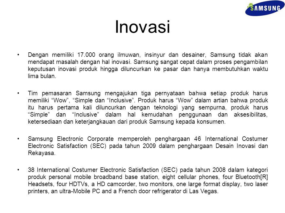 Inovasi Dengan memiliki 17.000 orang ilmuwan, insinyur dan desainer, Samsung tidak akan mendapat masalah dengan hal inovasi. Samsung sangat cepat dala