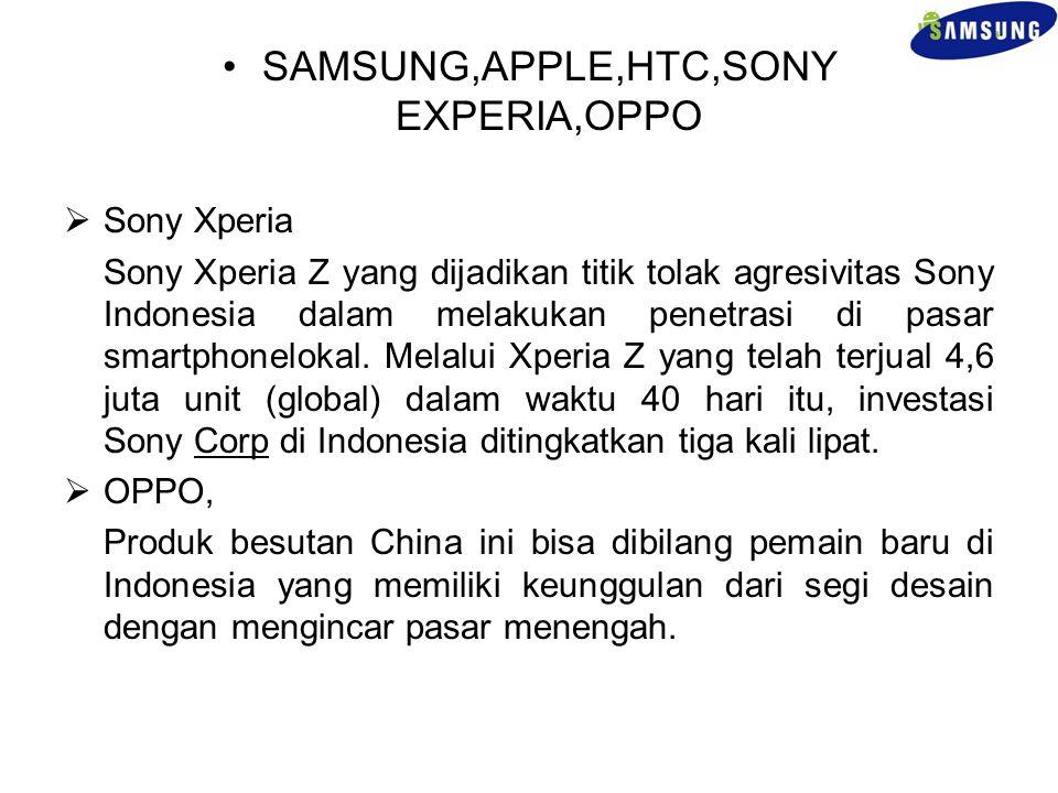 SAMSUNG,APPLE,HTC,SONY EXPERIA,OPPO  Sony Xperia Sony Xperia Z yang dijadikan titik tolak agresivitas Sony Indonesia dalam melakukan penetrasi di pas